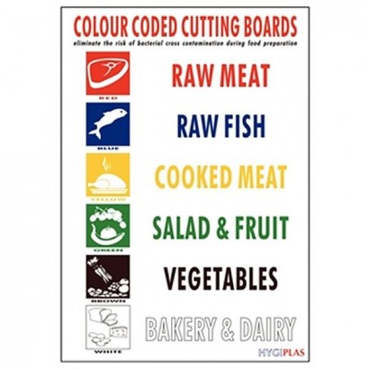 Hygiplas HACCP Colour Coded Wall Chart