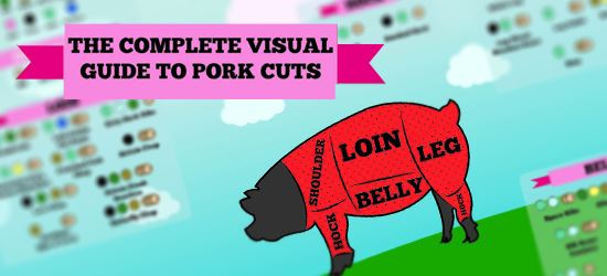 The Complete Visual Guide to Pork Cuts [INFOGRAPHIC]