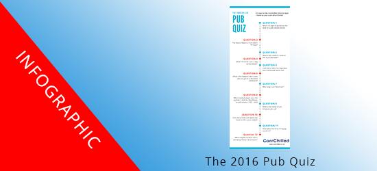 The CorrChilled Pub Quiz 2016