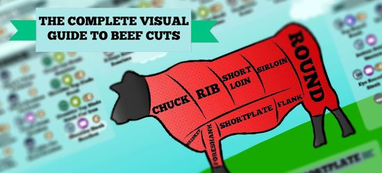 The Complete Visual Guide to Beef Cuts [INFOGRAPHIC]