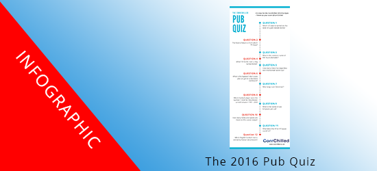 The CorrChilled Pub Quiz 2016